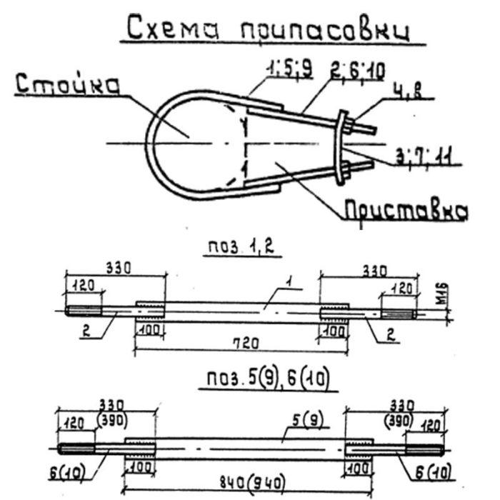 homut-pripasovochnyj-h-11